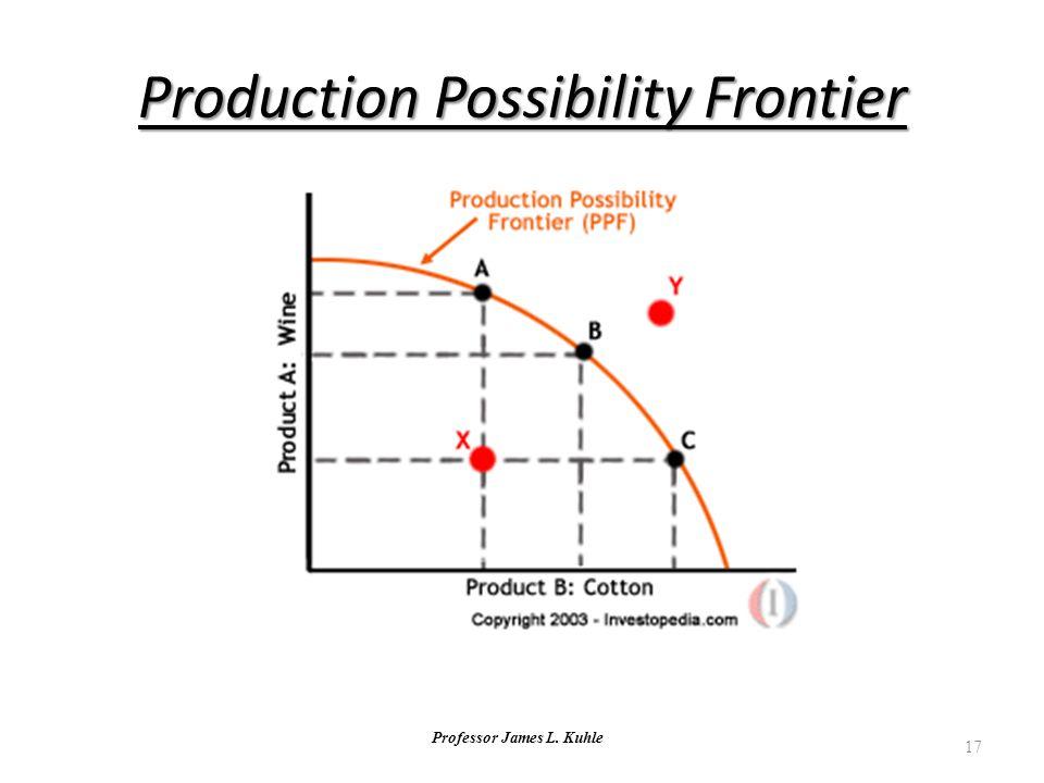Professor James L. Kuhle 17 Production Possibility Frontier
