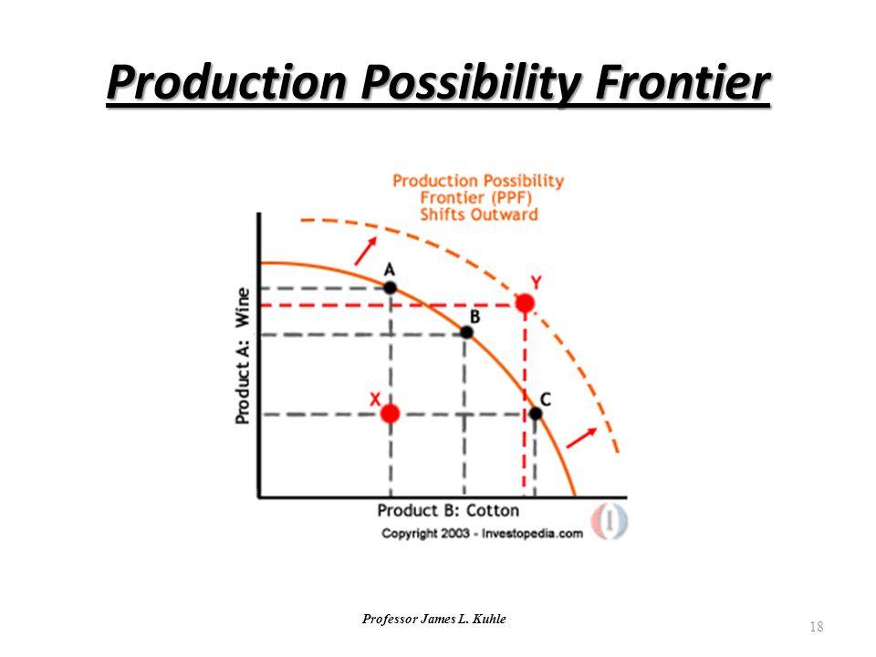 Professor James L. Kuhle 18 Production Possibility Frontier