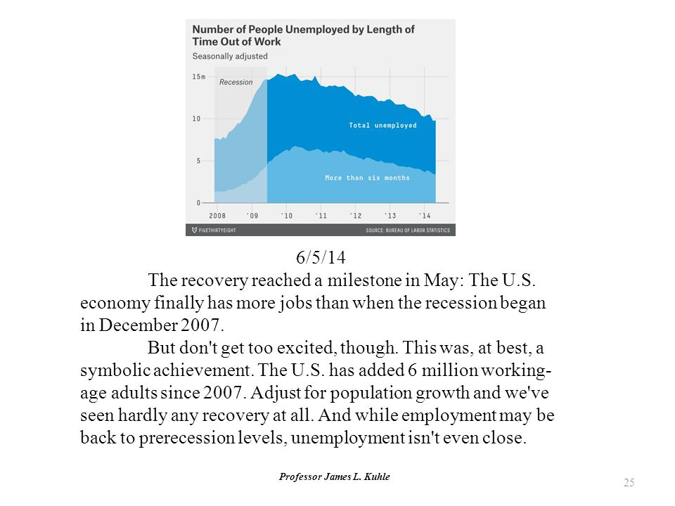 Professor James L. Kuhle 25 6/5/14 The recovery reached a milestone in May: The U.S.