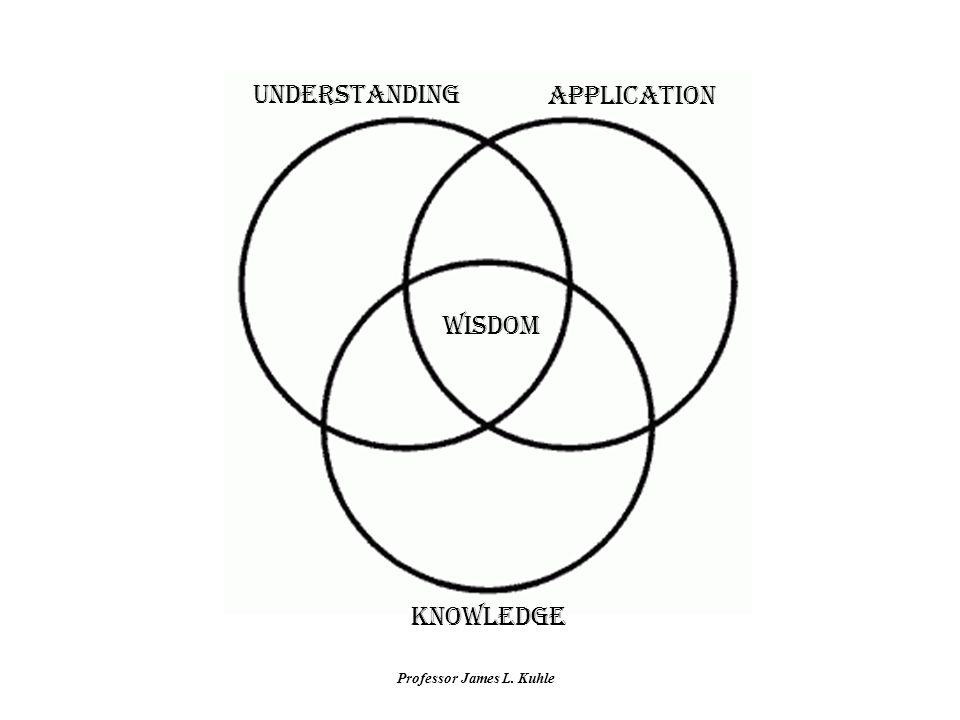Professor James L. Kuhle understanding knowledge application Wisdom