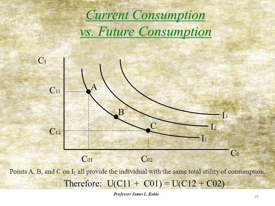 Professor James L. Kuhle 46 Current Consumption vs.