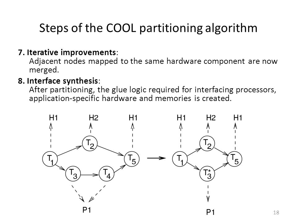 Steps of the COOL partitioning algorithm 7.