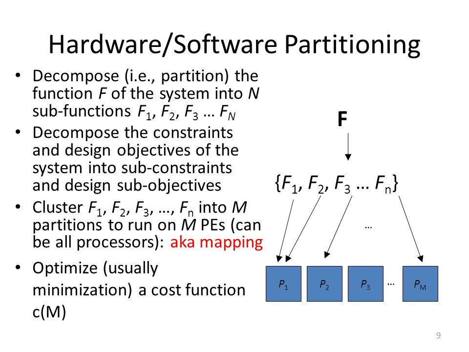 Hardware/Software Partitioning Decompose (i.e., partition) the function F of the system into N sub-functions F 1, F 2, F 3 … F N Decompose the constraints and design objectives of the system into sub-constraints and design sub-objectives Cluster F 1, F 2, F 3, …, F n into M partitions to run on M PEs (can be all processors): aka mapping Optimize (usually minimization) a cost function c(M) 9 F {F 1, F 2, F 3 … F n } P1P1 P2P2 P3P3 PMPM … …