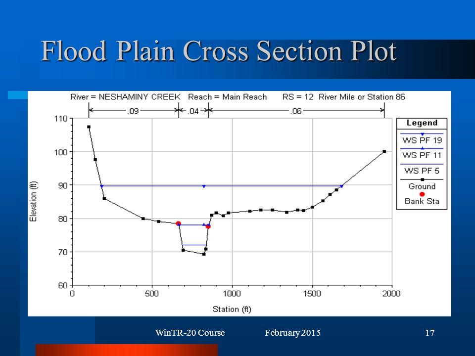 WinTR-20 Course February 201517 Flood Plain Cross Section Plot