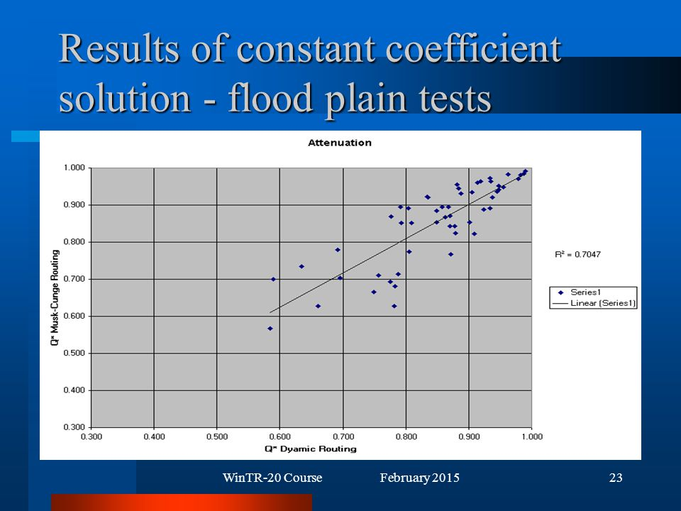 WinTR-20 Course February 201523 Results of constant coefficient solution - flood plain tests