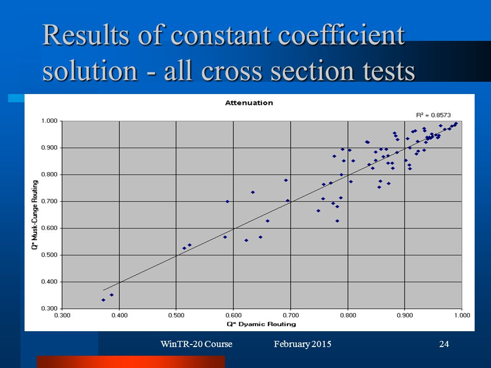 WinTR-20 Course February 201524 Results of constant coefficient solution - all cross section tests