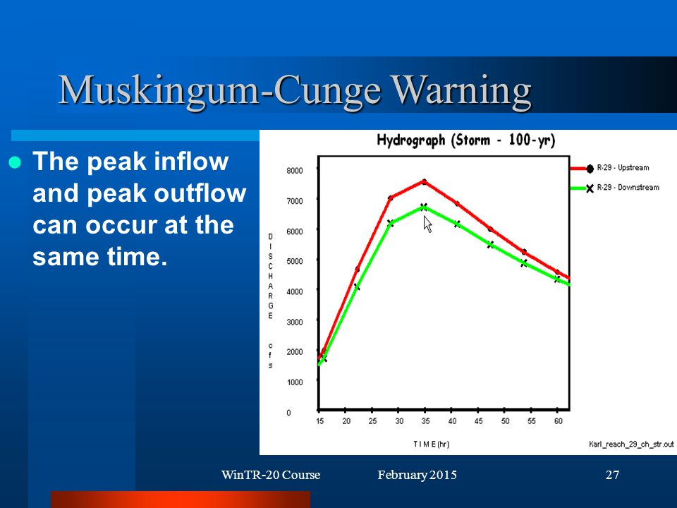 WinTR-20 Course February 201527 Muskingum-Cunge Warning The peak inflow and peak outflow can occur at the same time.