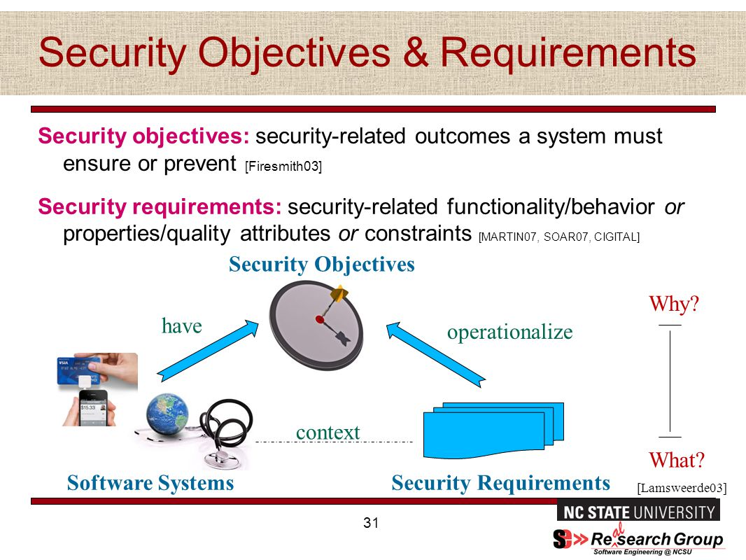 Security Objectives & Requirements Security objectives: security-related outcomes a system must ensure or prevent [Firesmith03] Security requirements: security-related functionality/behavior or properties/quality attributes or constraints [MARTIN07, SOAR07, CIGITAL] 31 Security Requirements Security Objectives operationalize Software Systems have Why.