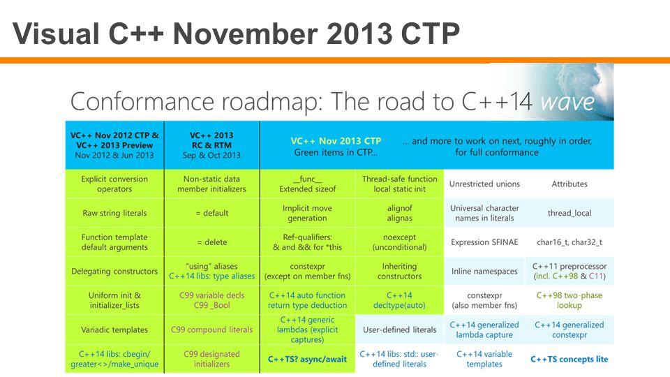 Visual C++ November 2013 CTP