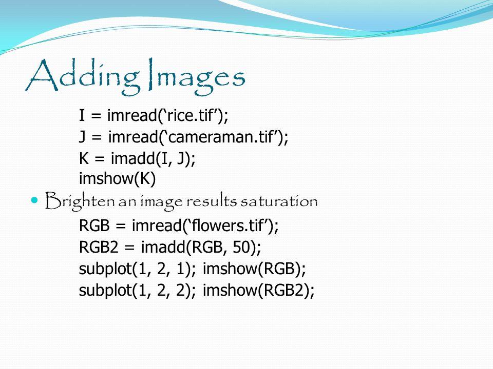 Adding Images I = imread('rice.tif'); J = imread('cameraman.tif'); K = imadd(I, J); imshow(K) Brighten an image results saturation RGB = imread('flowers.tif'); RGB2 = imadd(RGB, 50); subplot(1, 2, 1); imshow(RGB); subplot(1, 2, 2); imshow(RGB2);