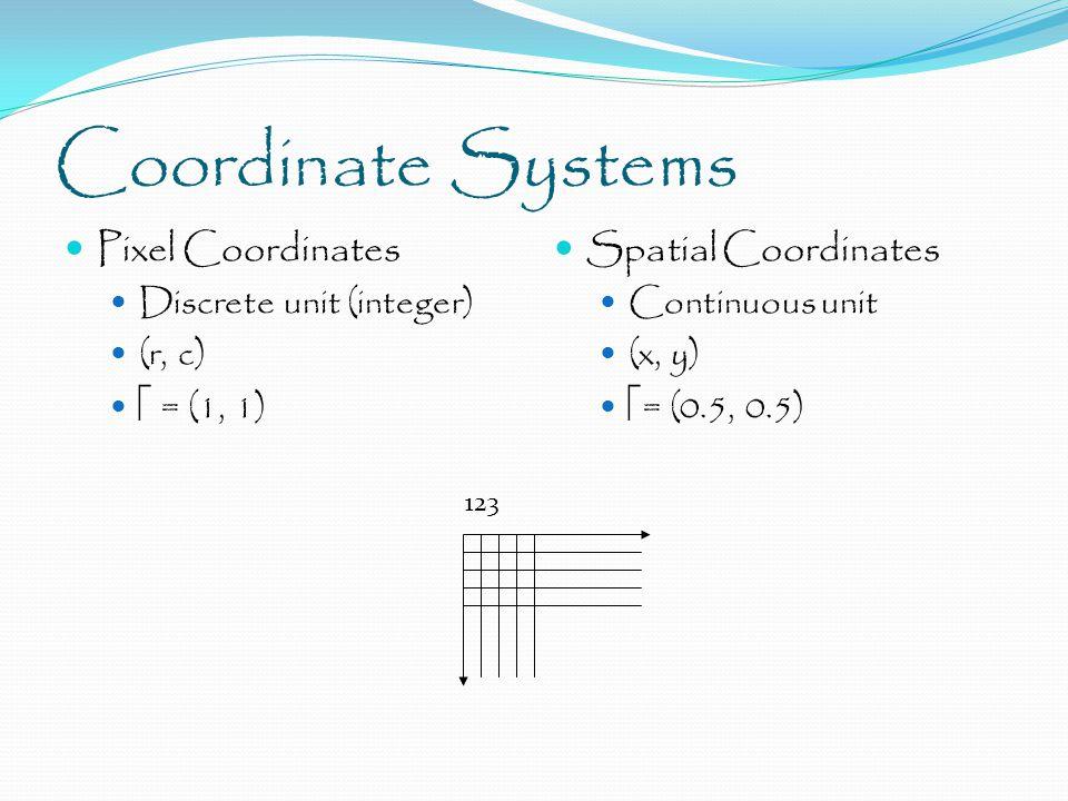 Coordinate Systems Pixel Coordinates Discrete unit (integer) (r, c)  = (1, 1) Spatial Coordinates Continuous unit (x, y)  = (0.5, 0.5) 123