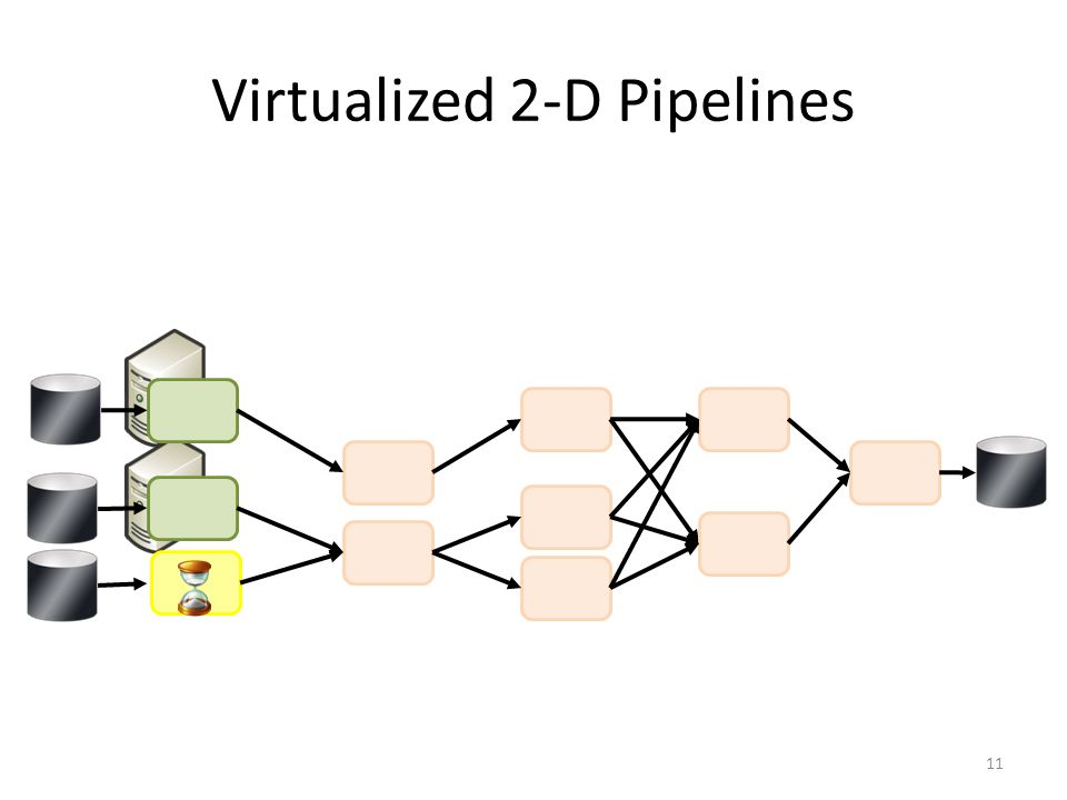 Virtualized 2-D Pipelines 11