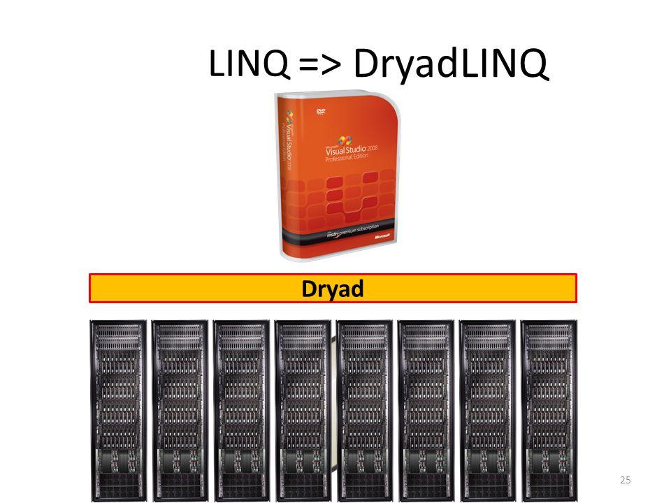 LINQ 25 Dryad => DryadLINQ