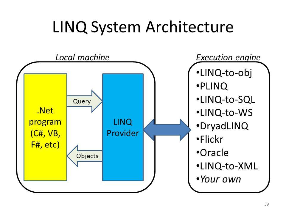 LINQ System Architecture 39 Local machine.Net program (C#, VB, F#, etc) LINQ Provider Execution engine Query Objects LINQ-to-obj PLINQ LINQ-to-SQL LIN