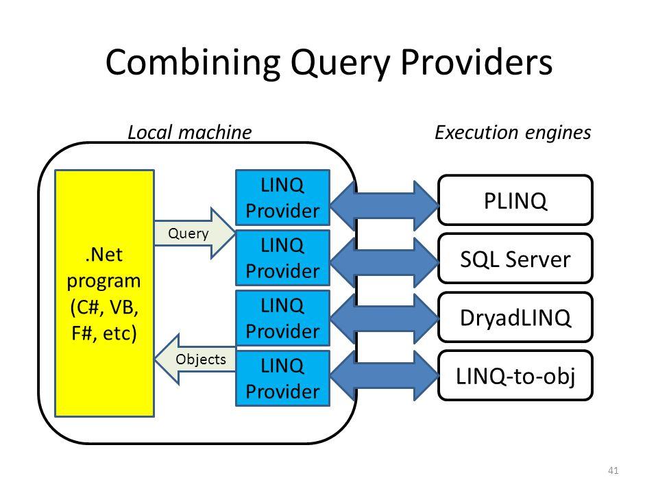 Combining Query Providers 41 PLINQ Local machine.Net program (C#, VB, F#, etc) LINQ Provider Execution engines Query Objects SQL Server DryadLINQ LINQ