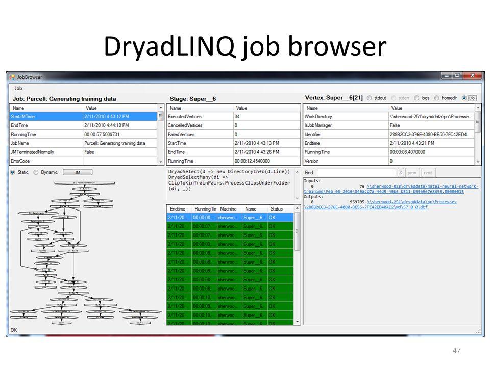DryadLINQ job browser 47