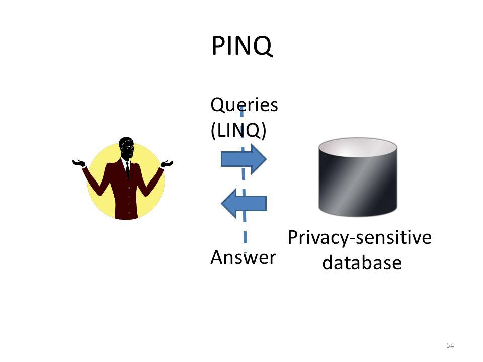 PINQ 54 Privacy-sensitive database Queries (LINQ) Answer