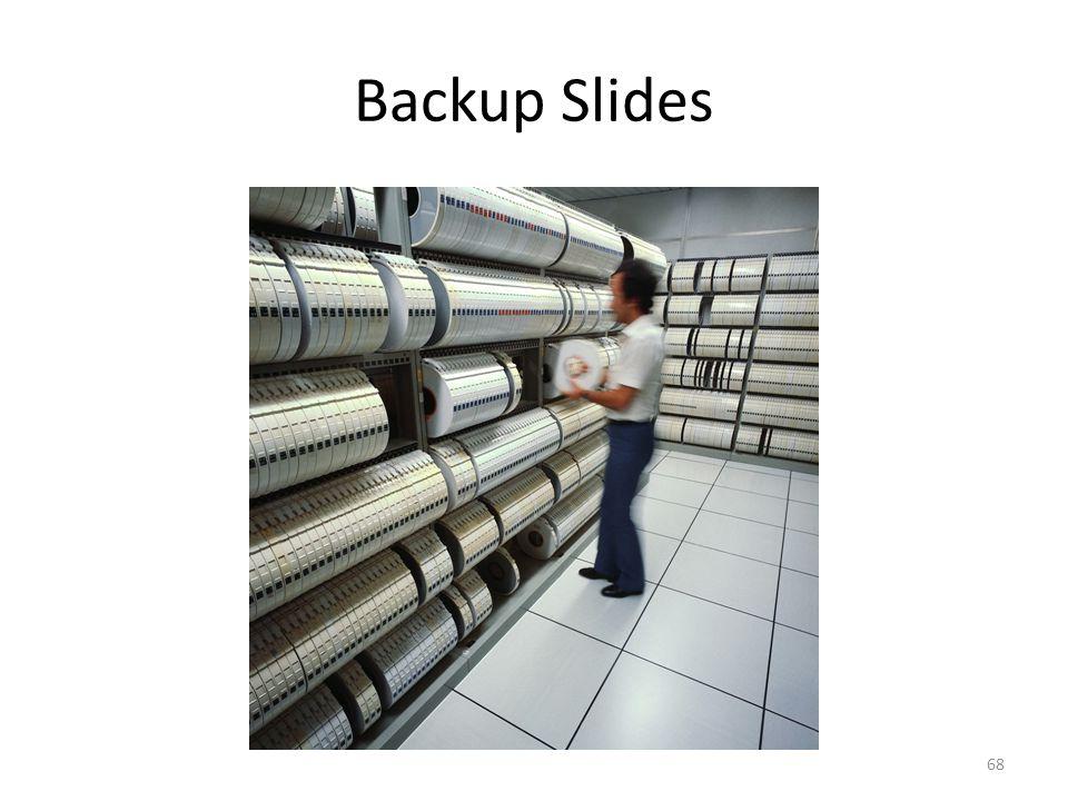 Backup Slides 68