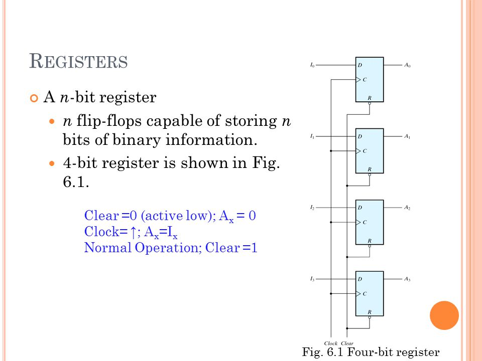 A n -bit register n flip-flops capable of storing n bits of binary information.