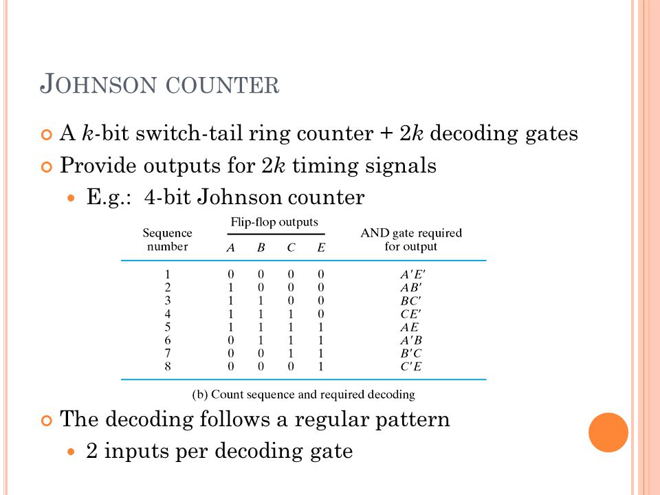 J OHNSON COUNTER A k -bit switch-tail ring counter + 2 k decoding gates Provide outputs for 2 k timing signals E.g.: 4-bit Johnson counter The decoding follows a regular pattern 2 inputs per decoding gate