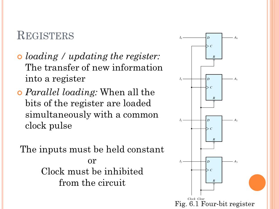 loading / updating the register: The transfer of new information into a register Parallel loading: When all the bits of the register are loaded simultaneously with a common clock pulse R EGISTERS Fig.