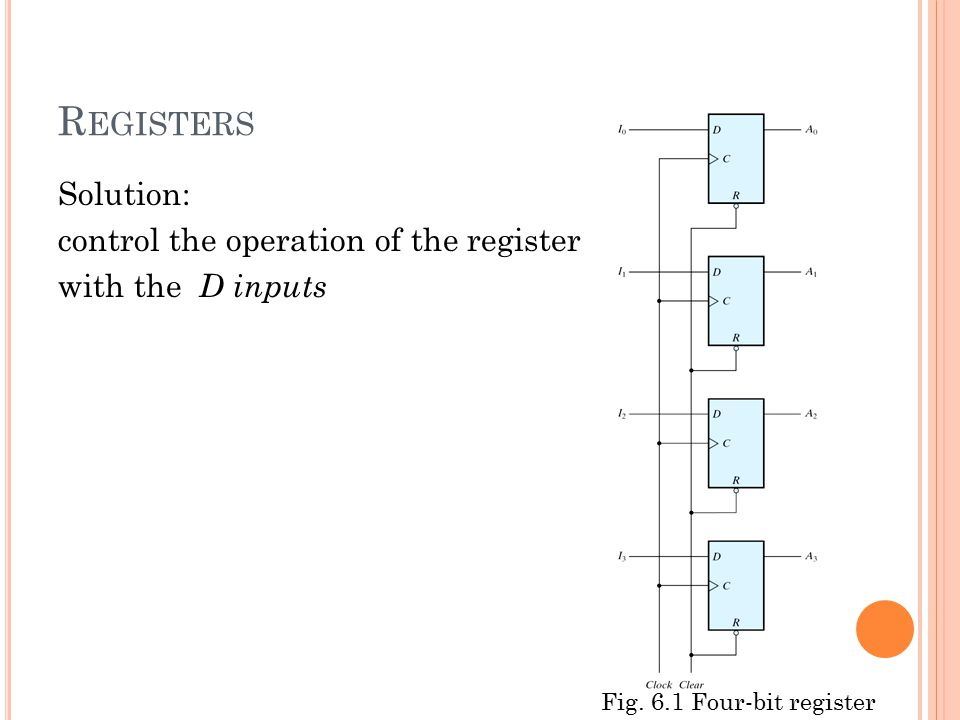 Solution: control the operation of the register with the D inputs R EGISTERS Fig.