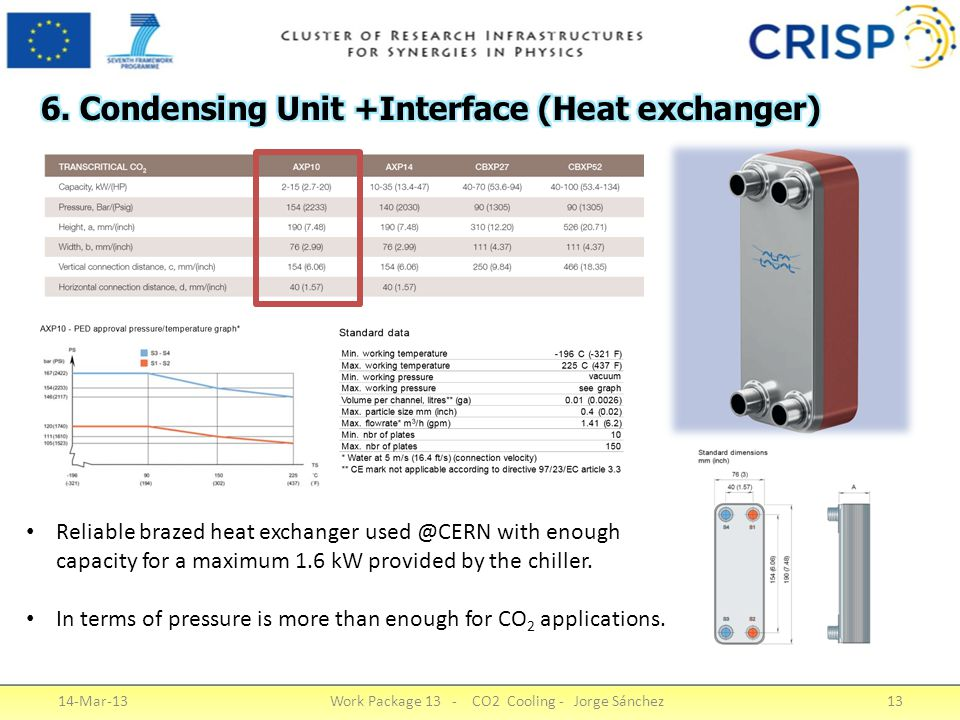 14-Mar-13Work Package 13 - CO2 Cooling - Jorge Sánchez13 Reliable brazed heat exchanger used @CERN with enough capacity for a maximum 1.6 kW provided