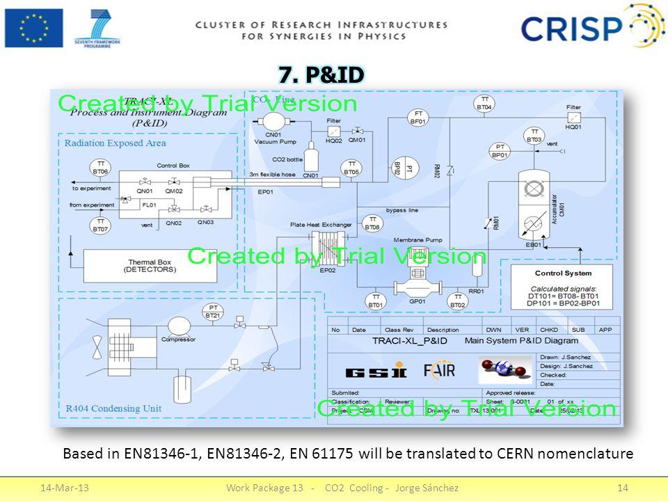 14-Mar-13Work Package 13 - CO2 Cooling - Jorge Sánchez14 Based in EN81346-1, EN81346-2, EN 61175 will be translated to CERN nomenclature