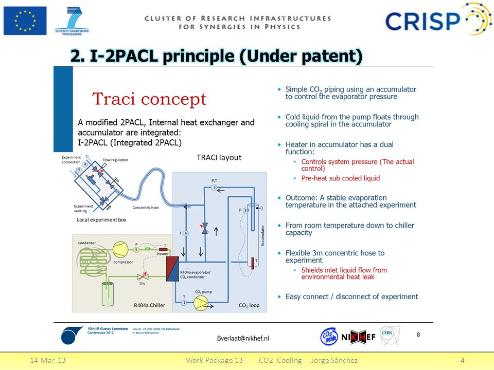 14-Mar-13Work Package 13 - CO2 Cooling - Jorge Sánchez4