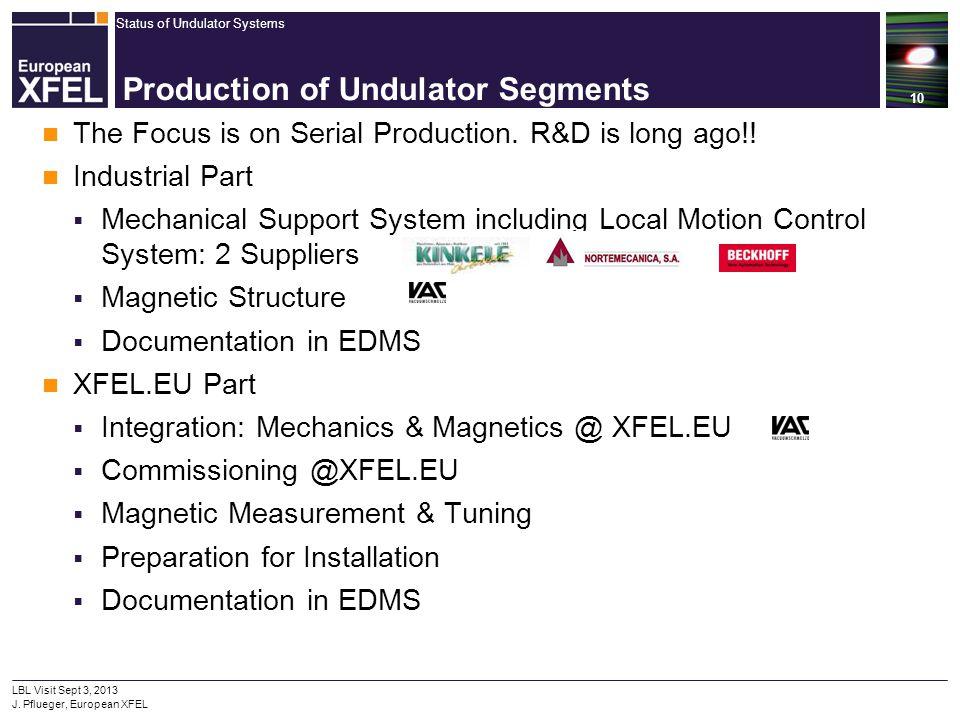 Status of Undulator Systems 10 LBL Visit Sept 3, 2013 J. Pflueger, European XFEL Production of Undulator Segments The Focus is on Serial Production. R