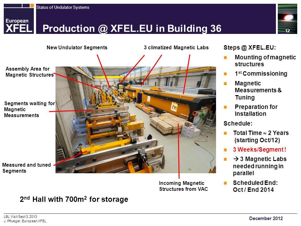 Status of Undulator Systems 12 LBL Visit Sept 3, 2013 J. Pflueger, European XFEL Production @ XFEL.EU in Building 36 3 climatized Magnetic Labs Incomi