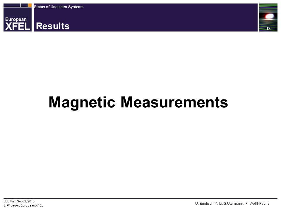 Status of Undulator Systems 13 LBL Visit Sept 3, 2013 J. Pflueger, European XFEL Results Magnetic Measurements U. Englisch, Y. Li, S.Utermann, F. Wolf