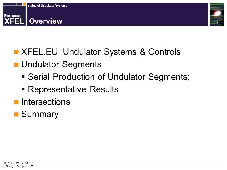 Status of Undulator Systems 2 LBL Visit Sept 3, 2013 J. Pflueger, European XFEL Overview XFEL.EU Undulator Systems & Controls Undulator Segments  Ser