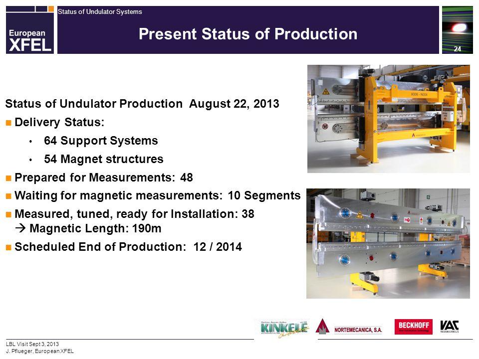 Status of Undulator Systems 24 LBL Visit Sept 3, 2013 J. Pflueger, European XFEL Present Status of Production Status of Undulator Production August 22