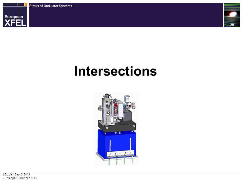 Status of Undulator Systems 25 LBL Visit Sept 3, 2013 J. Pflueger, European XFEL Intersections