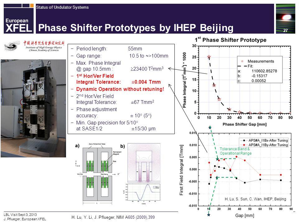 Status of Undulator Systems 27 LBL Visit Sept 3, 2013 J. Pflueger, European XFEL Phase Shifter Prototypes by IHEP Beijing Tolerance Band & Operational