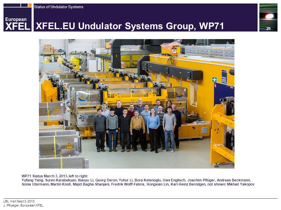 Status of Undulator Systems 29 LBL Visit Sept 3, 2013 J. Pflueger, European XFEL XFEL.EU Undulator Systems Group, WP71 WP71 Status March 3, 2013, left