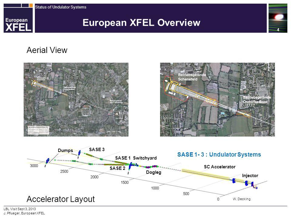Status of Undulator Systems 4 LBL Visit Sept 3, 2013 J. Pflueger, European XFEL European XFEL Overview Aerial View SC Accelerator Dogleg Switchyard SA