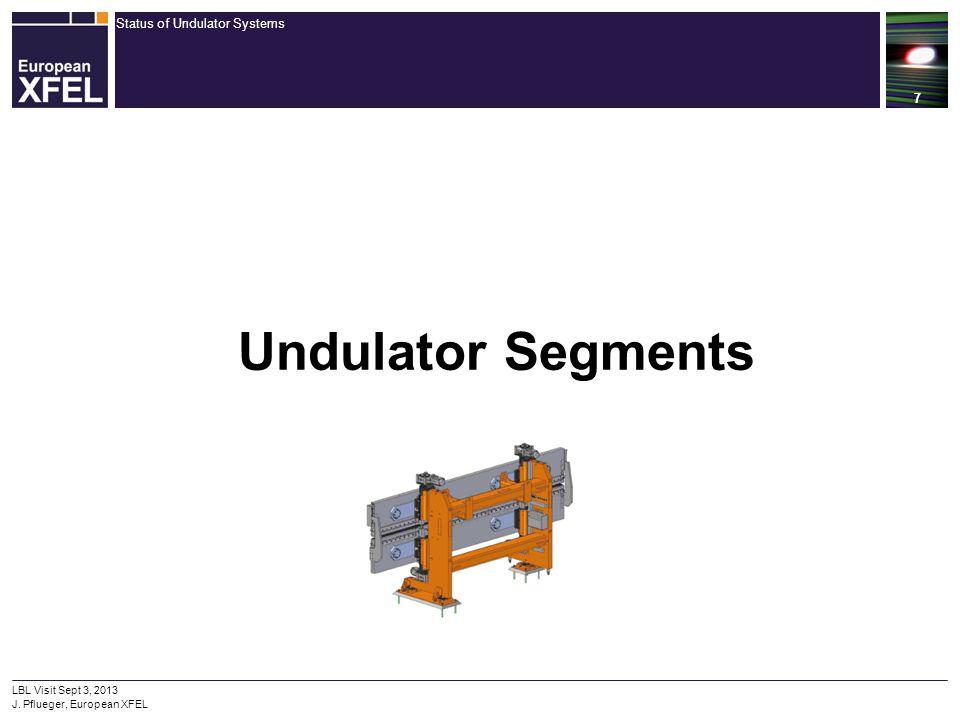 Status of Undulator Systems 7 LBL Visit Sept 3, 2013 J. Pflueger, European XFEL Undulator Segments