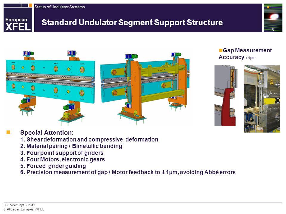Status of Undulator Systems 8 LBL Visit Sept 3, 2013 J. Pflueger, European XFEL 8 Standard Undulator Segment Support Structure Special Attention: 1. S
