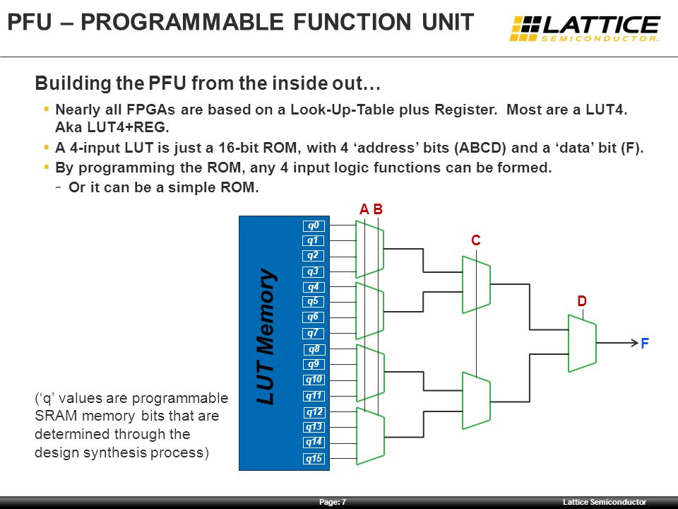 Page: 7Lattice Semiconductor PFU – PROGRAMMABLE FUNCTION UNIT Building the PFU from the inside out…  Nearly all FPGAs are based on a Look-Up-Table pl