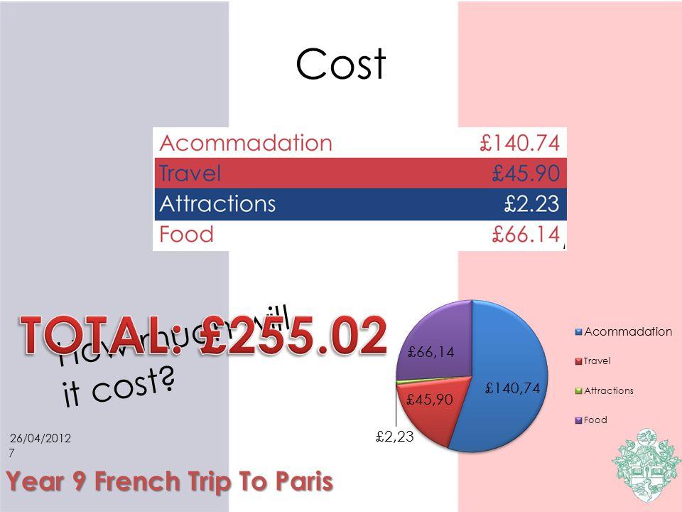 26/04/2012 6 Year 9 French Trip To Paris Food Lunch : A u Pied du Sacré Coeur 85 Rue Lamarck, Paris, 75018 Dinner: C hez Clément - Porte de Versailles 407 Rue de Vaugirard, Paris, 75015