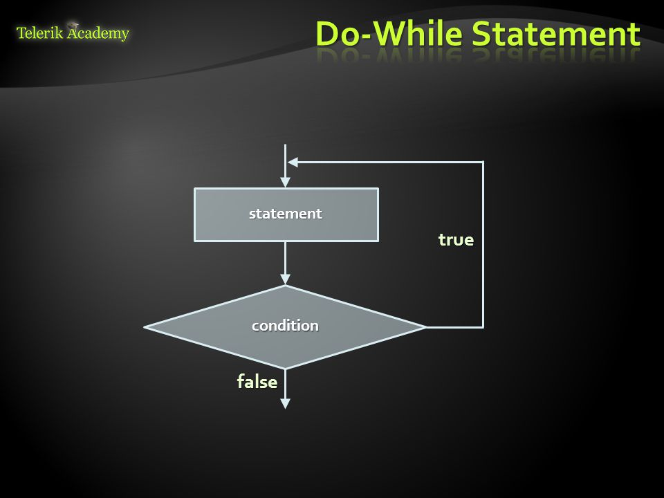 true condition statement false