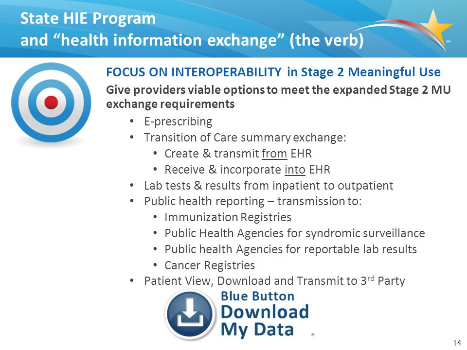 14 FOCUS ON INTEROPERABILITY in Stage 2 Meaningful Use Give providers viable options to meet the expanded Stage 2 MU exchange requirements E-prescribi