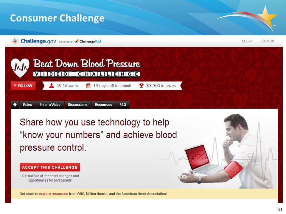 31 Consumer Challenge