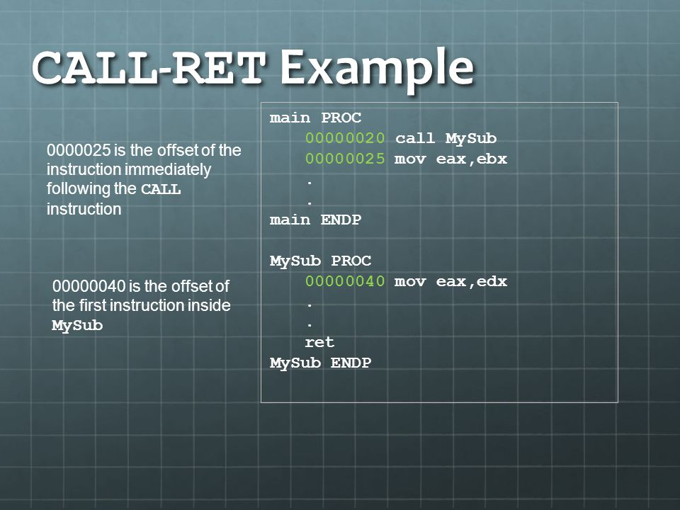 CALL - RET Example main PROC 00000020 call MySub 00000025 mov eax,ebx. main ENDP MySub PROC 00000040 mov eax,edx. ret MySub ENDP 0000025 is the offset