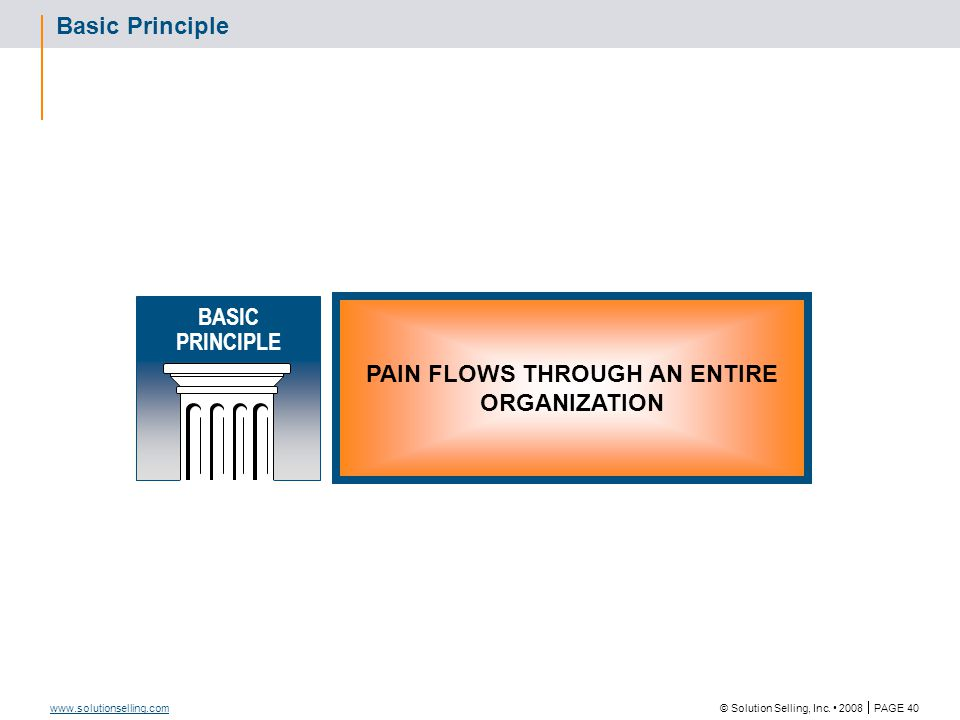 © Solution Selling, Inc. 2008  PAGE 40 www.solutionselling.com Basic Principle PAIN FLOWS THROUGH AN ENTIRE ORGANIZATION BASIC PRINCIPLE