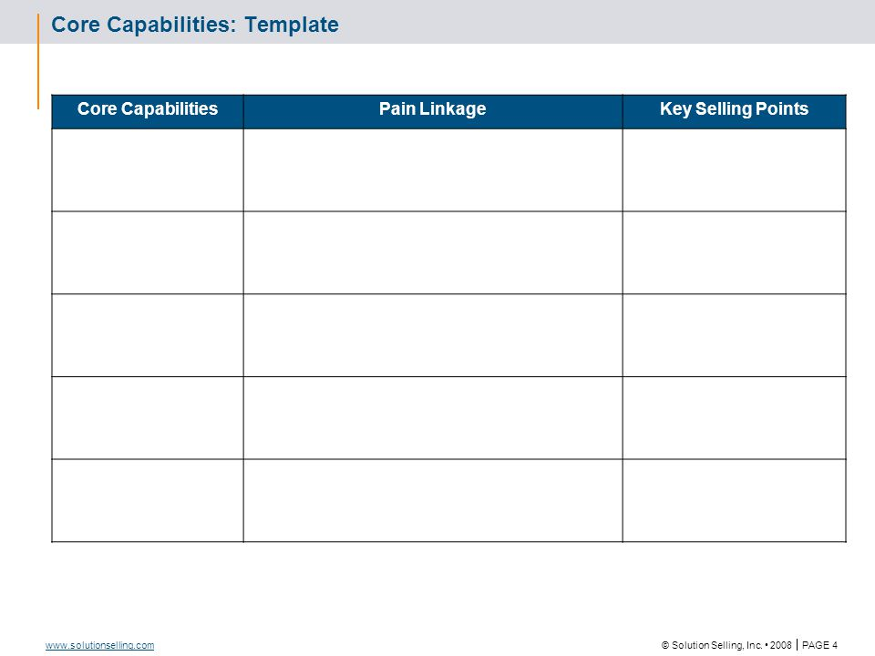 © Solution Selling, Inc. 2008  PAGE 4 www.solutionselling.com Core Capabilities: Template Core CapabilitiesPain LinkageKey Selling Points