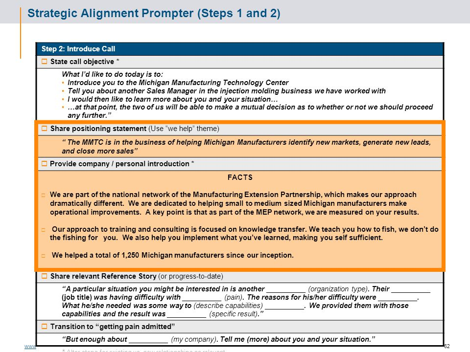 © Solution Selling, Inc. 2008  PAGE 62 www.solutionselling.com Strategic Alignment Prompter (Steps 1 and 2) Step 2: Introduce Call  State call objec