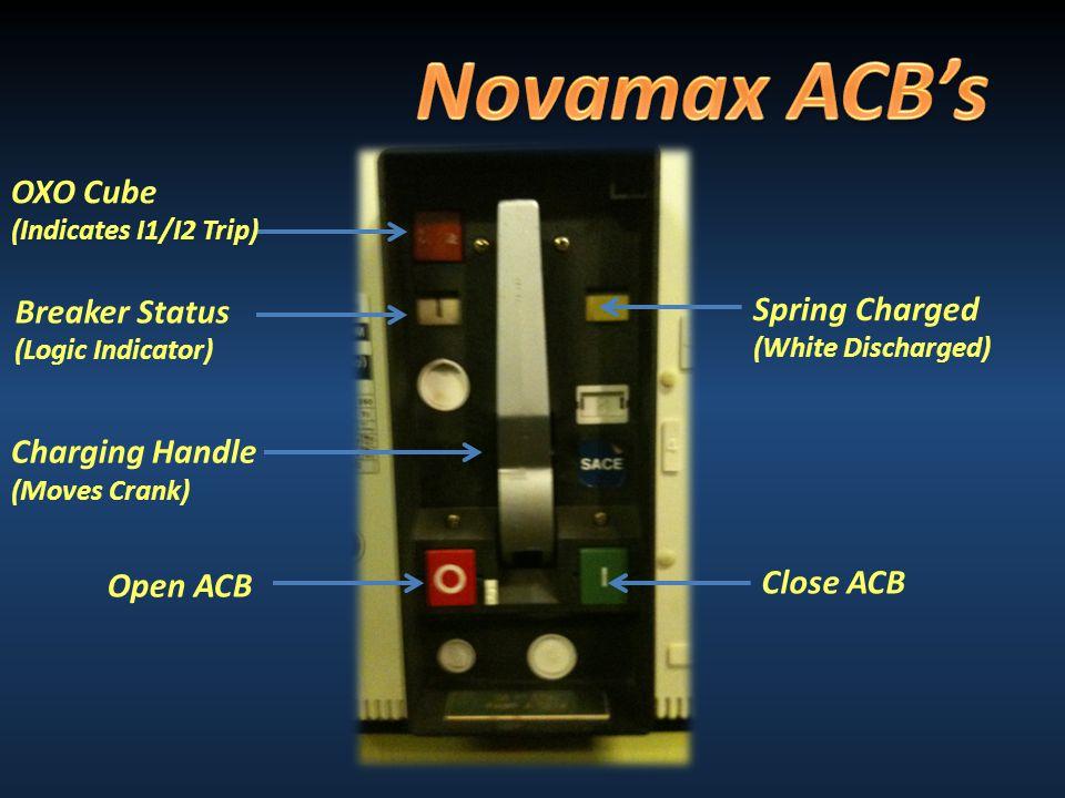 Spring Charged (White Discharged) Close ACB Open ACB Charging Handle (Moves Crank) Breaker Status (Logic Indicator) OXO Cube (Indicates I1/I2 Trip)